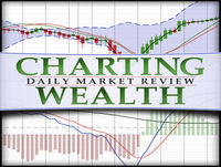 Thursday, February 15, 2018, Charting Wealth Stock Trading Update