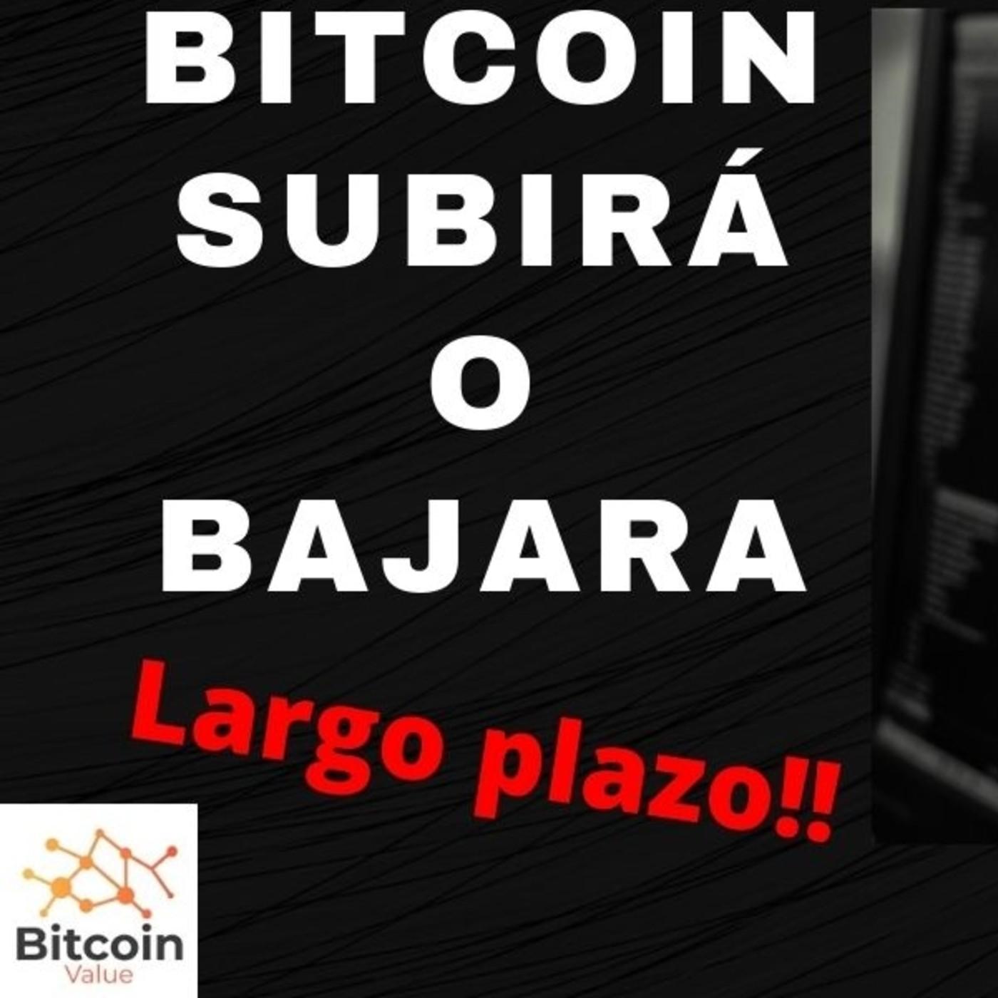 ANÁLISIS del PRECIO de BITCOIN - Julio 2020