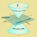Relatividad especial y relatividad general