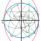 Alberto Aparici en la Lotería de Navidad: Primos de Fermat, números perfectos y polígonos construibles