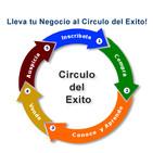 Sergio y Charo Rivera - Pasos para contactar e invitar