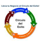 Saul y Ana Mascarenas - 3 pasos para contactar exitosamente