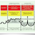 """(26/3/19)Programa """"Visión de las 5 Leyes Biológicas"""" Lic. Mauro Cantero y Dr .Andres Orsi"""