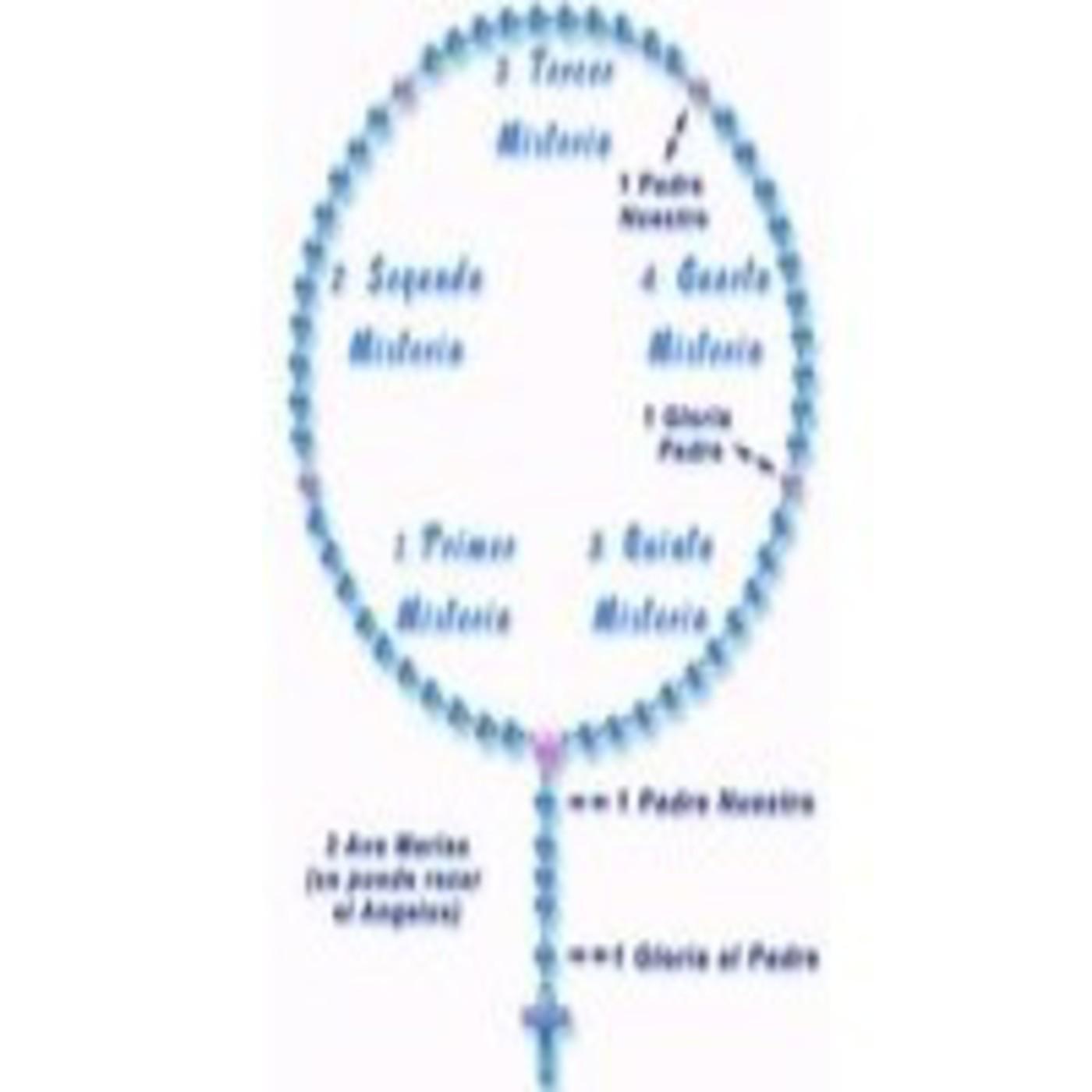 Santo Rosario - Misterios Gozosos (Lunes y Sabado)