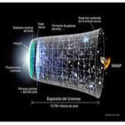 Cosmologia n 14