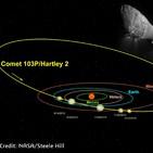 Nuevos retos y descubrimientos de la ciencia española en la exploración del Sistema Solar (145)