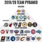 Massive NBA Ep. 136 | The GMs, sobre quién construir. Debate acalorado. Categorizamos a TODOS los equipos.