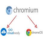 Historia de un éxito. Chromebox
