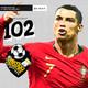 Ep 102: Euro 2020 La previa completa