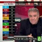 "Especial AL ROJO VIVO (20 Diciembre 2015) ""Objetivo La Moncloa"""