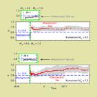 La Brújula de la Ciencia s09e12: Terremotos precursores y cómo identificarlos