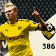 Ep 306: Regresa el futbol. Regresa la Bundesliga.