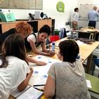Los equipos de aprendizaje en la estrategia HOP