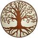 Meditando con los Grandes Maestros: Krishnamurti, Annie Besant; la Antigua Fraternidad y los Upanishads (23.04.19)