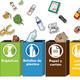 Planeta Vital: Manejo de desechos sólidos con Iván León