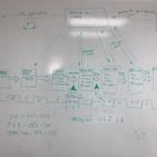 Value Stream Mapping para soluciones en seguridad y salud laboral