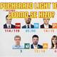Pucherazo light elecciones espaÑa 10 n explicado