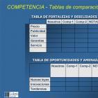 Ventas y estrategia comercial por Francisco Ruiz - 3 de 3