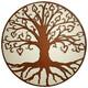 Meditando con los Grandes Maestros: el Buda; los Placeres Celestiales, el Fin del Dolor y la Creación (25.09.20)