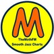 S06 E34 TheMothFM Weekly - Smooth Jazz Charts