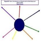 2012-13-SEGUNDO TALLER ESTUDIO DE LOS SIETE RAYOS