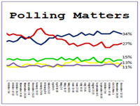Polling Matters - Episode 156 Deal or no deal? Plus are the Tories really ahead in the opinion polls?