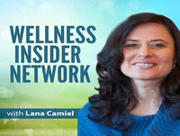 My favorite lessons from the first 50 episodes of Wellness Insider Network podcast - WIN050