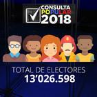 Consulta Popular 2018
