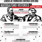 Materialismo Histórico y Teoría Crítica