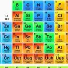 Curiosidades sobre la tabla periódica