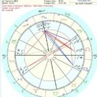 G.R.U.E.- Prediciones Astrologicas  9-1-2020