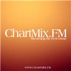 - ChartMix.FM