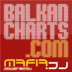 - BalkanCharts Radio