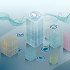 Siemens Buildings